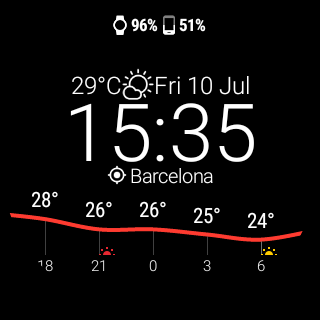 InstaWeather for Android Wear wygaszony